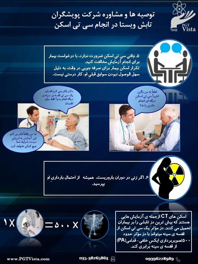چند نکته در ارجاع مناسب بیمار به CT